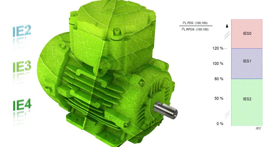 Nouvelle norme internationale CEI 61800-9-2 : classes de rendement du variateur et du système complet «moteur + variateur»