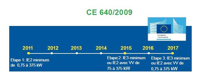 norme europeenne efficacité énergétique