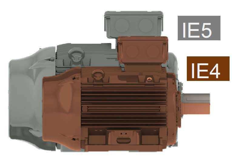 moteurs ie4 ie5