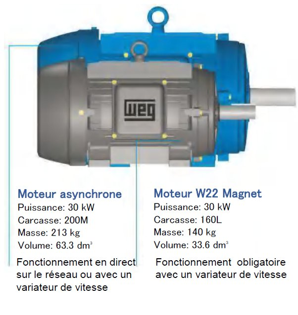 puissance massique w22 magnet
